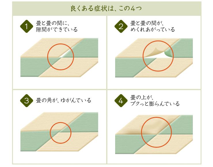 琉球畳のよくある症状